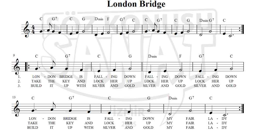 london bridge piyano notaları